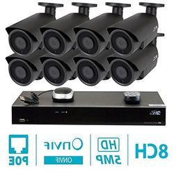 gw h 265 nvr system