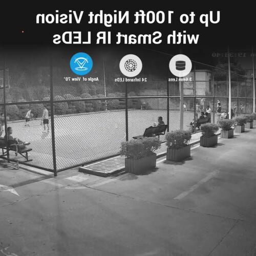SANNCE 1080P Security System Network