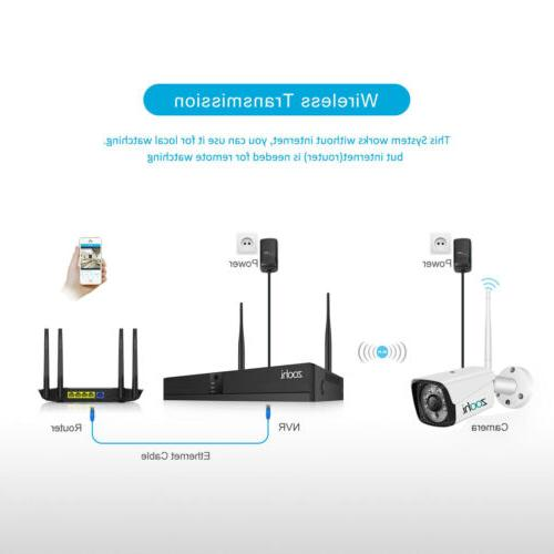 ZooHi Home Camera System CCTV 4CH HDMI NVR 1TB