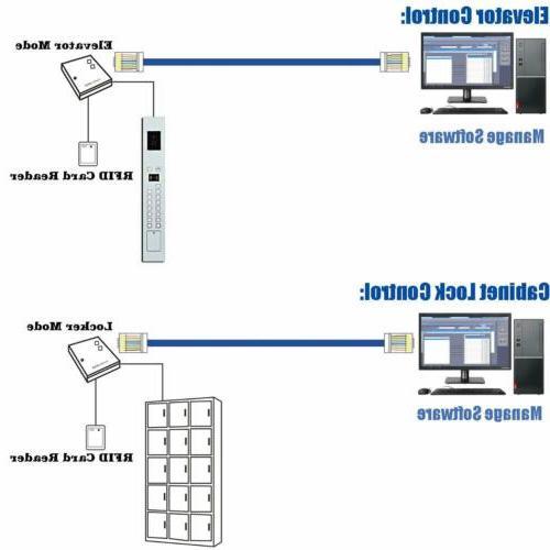 20-Channel RFID Elevator Control System Power Supply