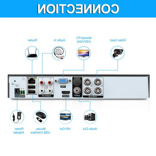 4CH HDMI IR Security Camera System