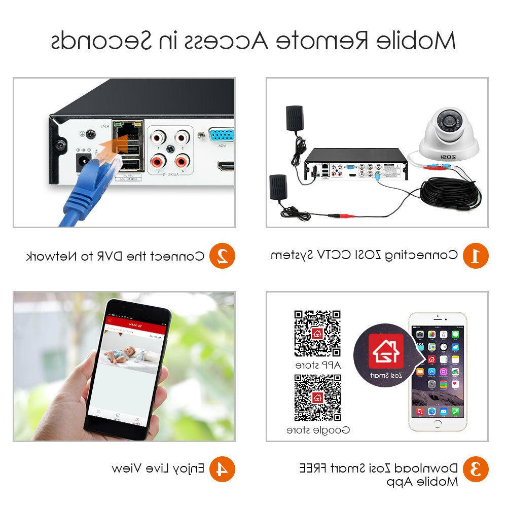 ZOSI 2MP Outdoor Camera with Drive 1TB