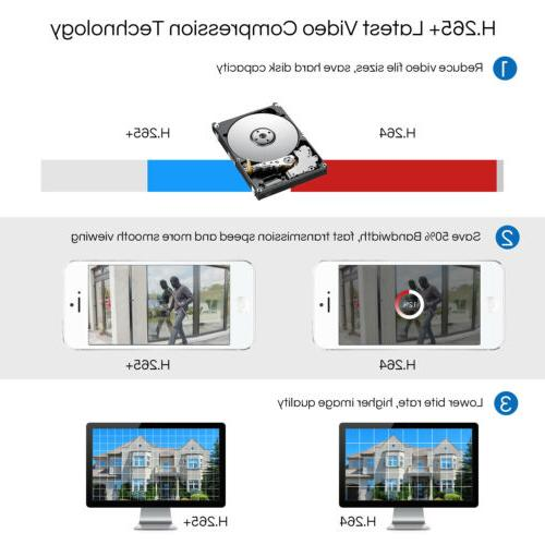 ZOSI Lite DVR 1080P Security Camera Indoor