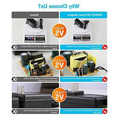 SANNCE 4CH 1080N DVR LCD Monitor 1500TVL IR Security System