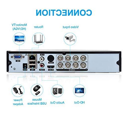floureon 8 Camera DVR AHD + Outdoor/Indoor Bullet Home Security 1500TVL 1.0MP AHD Resolution Night House/Apartment/Office