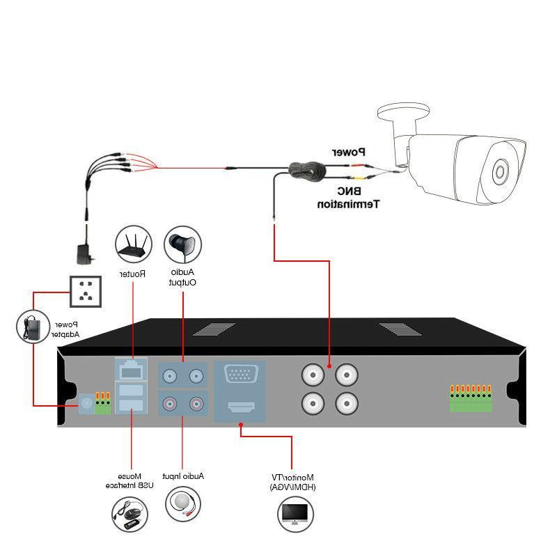 DVR 2.0MP Bullet CCTV Camera Home System 2TB
