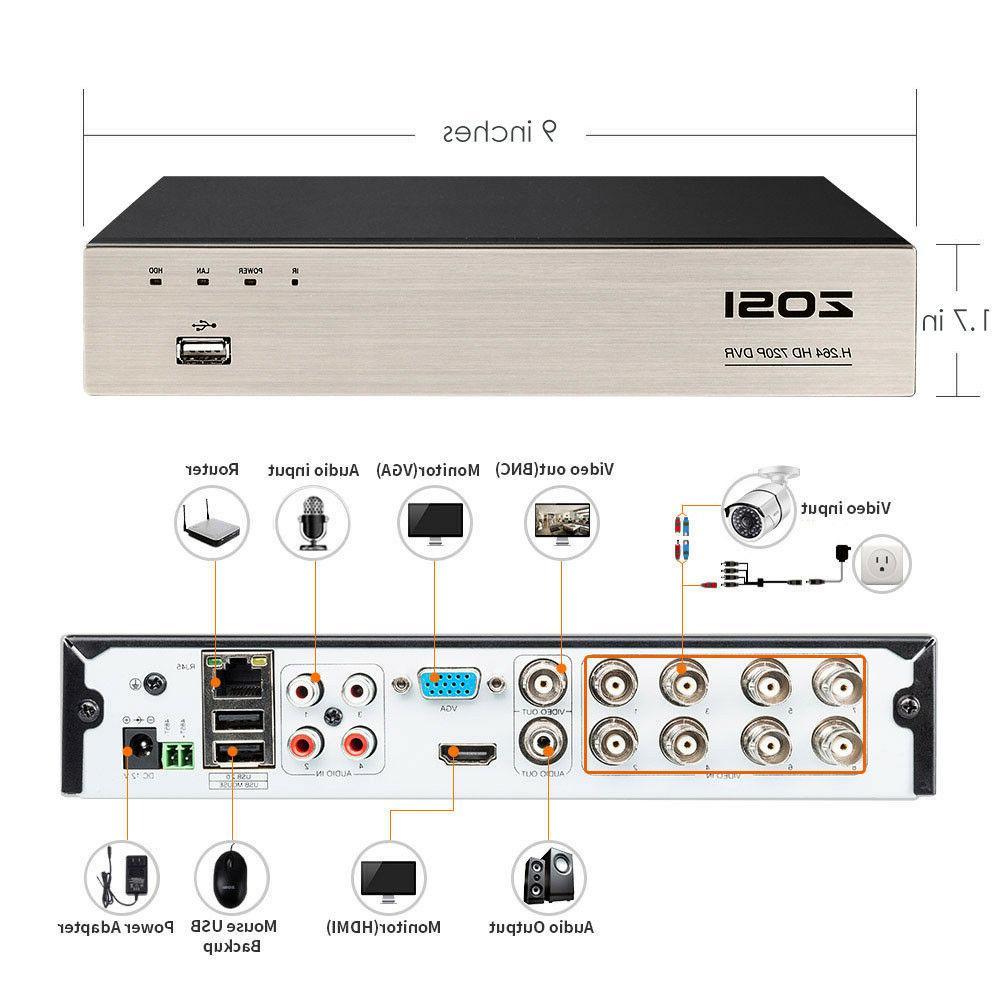 ZOSI 1080P HDMI 8CH DVR CCTV System 1TB US