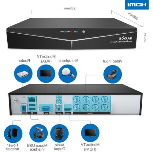 SANNCE HDMI DVR Video Recorder Home Camera