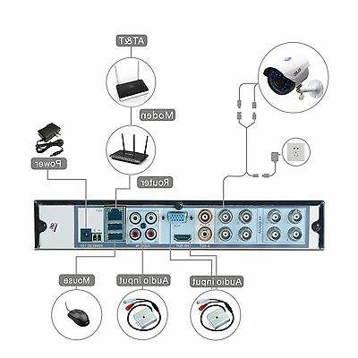 ELEC 8CH CCTV 1800TVL System
