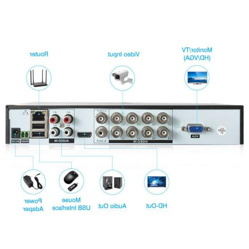 8 Channel 1080N CCTV AHD Video Security Camera System