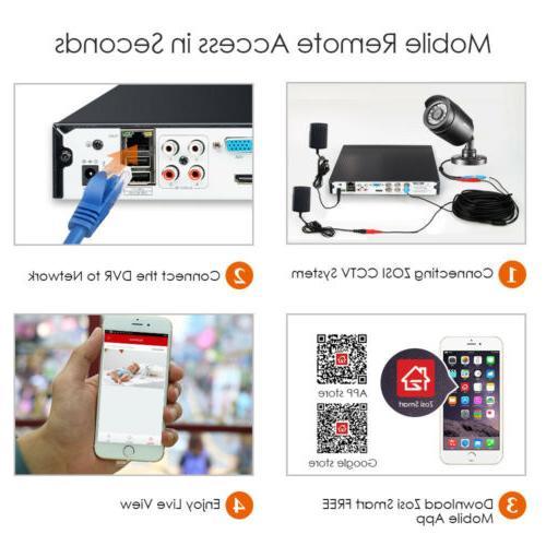 ZOSI 8CH 1080N Home Camera 2 1080P Cameras