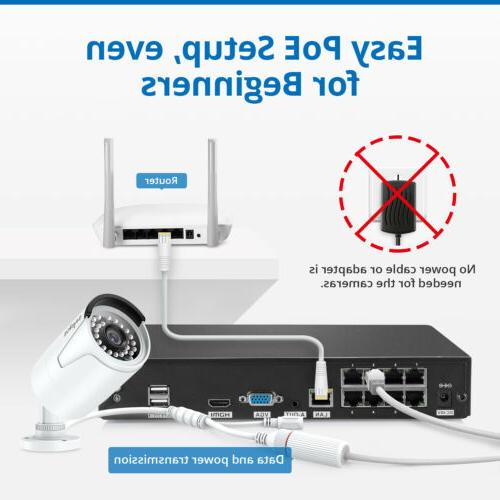 SANNCE 5MP NVR 1080P Home Security IP
