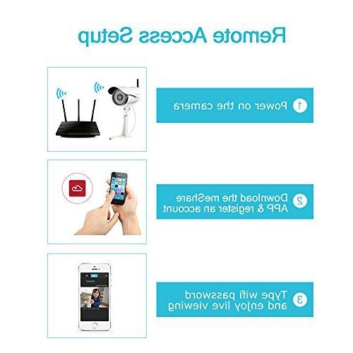 Zmodo ZM-W0007 Wireless Outdoor Plug/Play, Video Monitoring