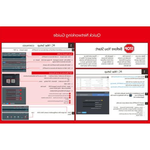 Dahua DVR Security System HD 2MP 1TB HDD