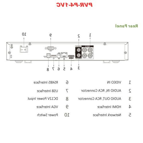 Dahua Security System 2MP Bullet Surveillance Camera 1TB HDD