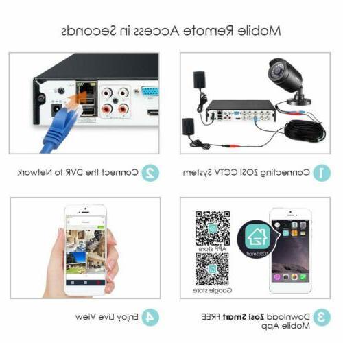 ZOSI 8CH H.265 5MP Lite Security Camera 1TB