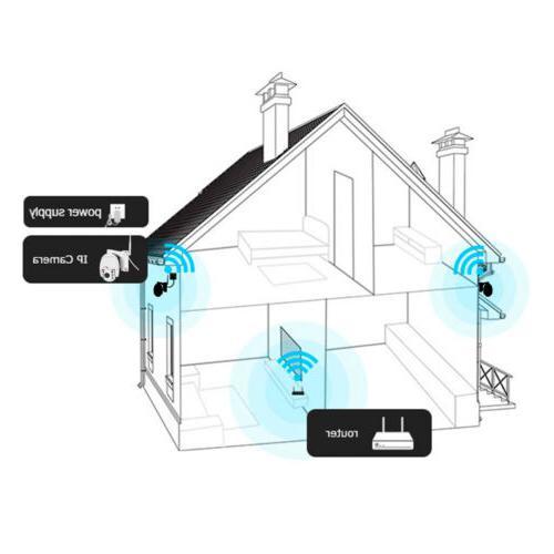 ANRAN Security System 5MP CCTV