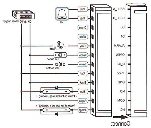 UHPPOTE Metal Stand-Alone Access Control Bit Lock