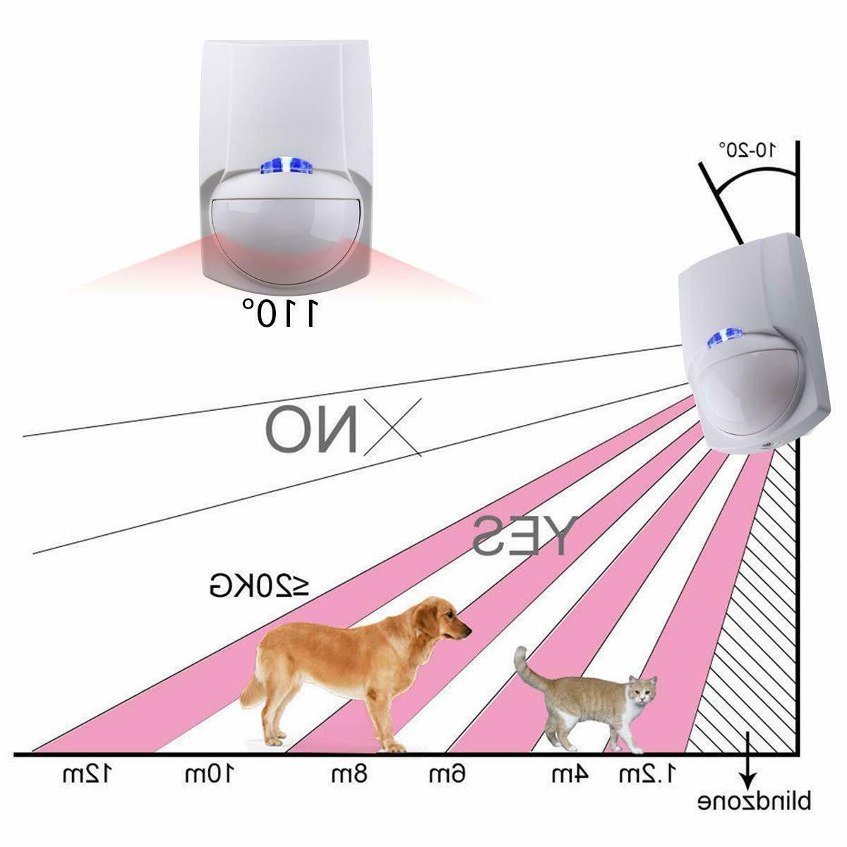 Wireless Burglar GSM Voice Anti-theft