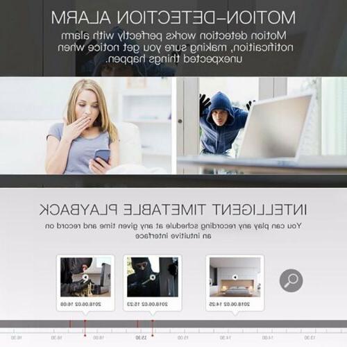 Wireless WiFi Home Motion